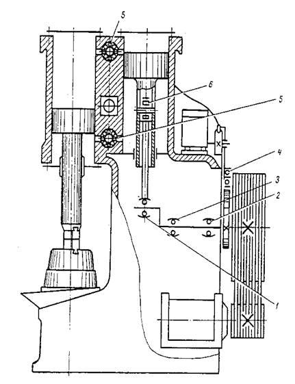 Какой купить кузнечный молот: пневматический, механический, гидравлический, рессорный, как сделать кузнечный молот своими руками