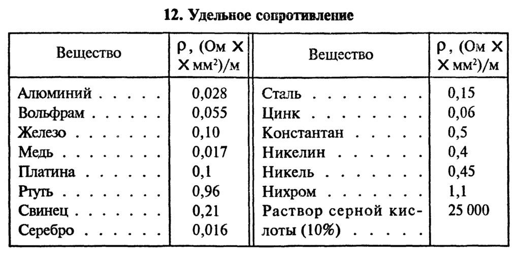 Никель и его сплавы: характеристика, свойства, применение