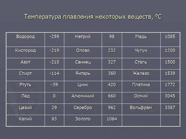 Тантал (элемент) — википедия. что такое тантал (элемент)