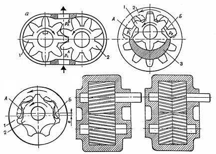 Радиально поршневой насос: устройство, принцип работы, достоинства