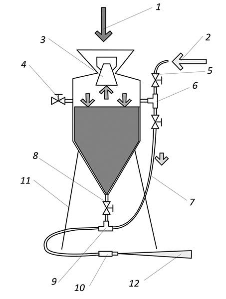 Самодельный пескоструйный аппарат: чертежи, детали, порядок сборки