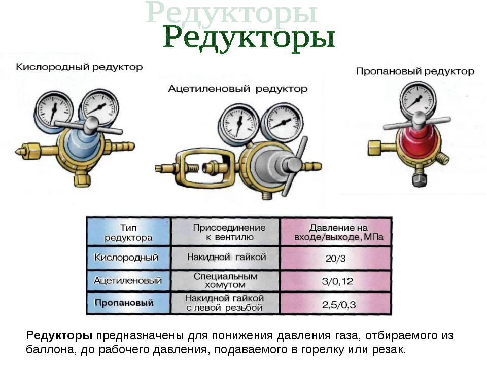 Редуктор давления кислородный характеристики