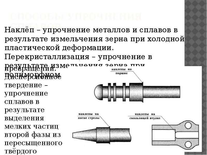 Наклеп и нагартовка — особенности и отличия видов упрочнения металла
