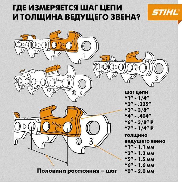 Заточка цепи бензопилы: как правильно точить пильные цепи своими руками в домашних условиях и пользоваться напильником, как наточить цепную пилу штиль вручную