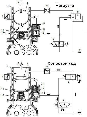 Обратный клапан своими руками: схемы, чертежи и инструкция по изготовлению