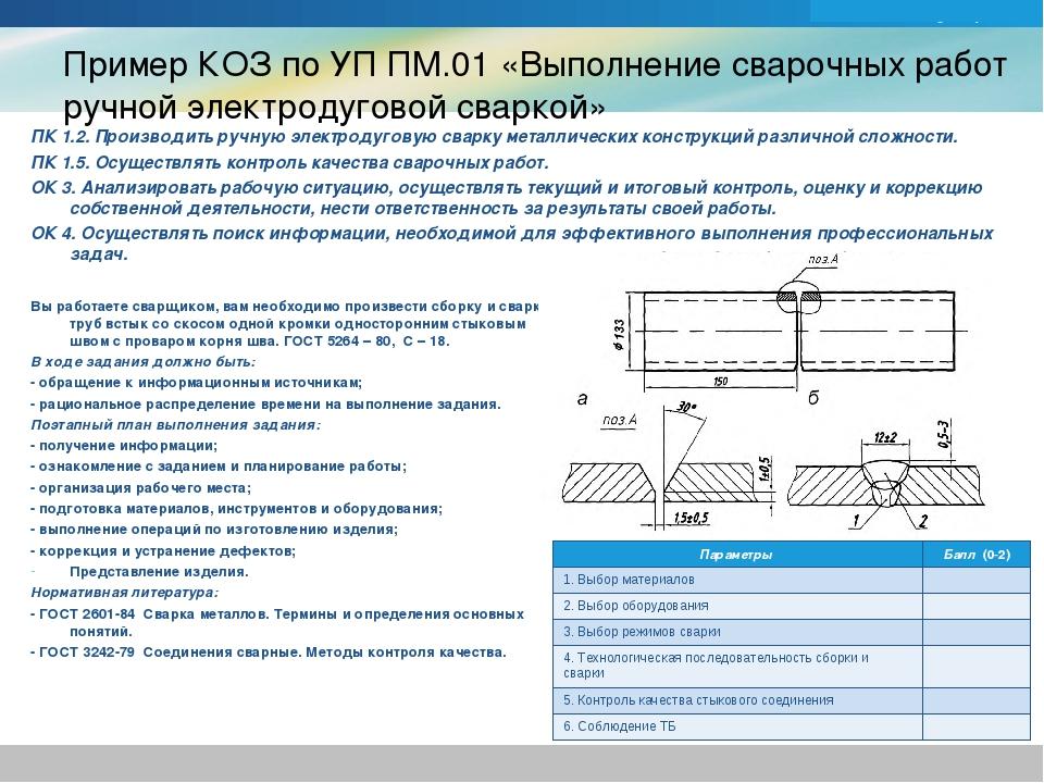 Технология сварки металлоконструкций ручной дуговой сваркой: общие принципы и нюансы