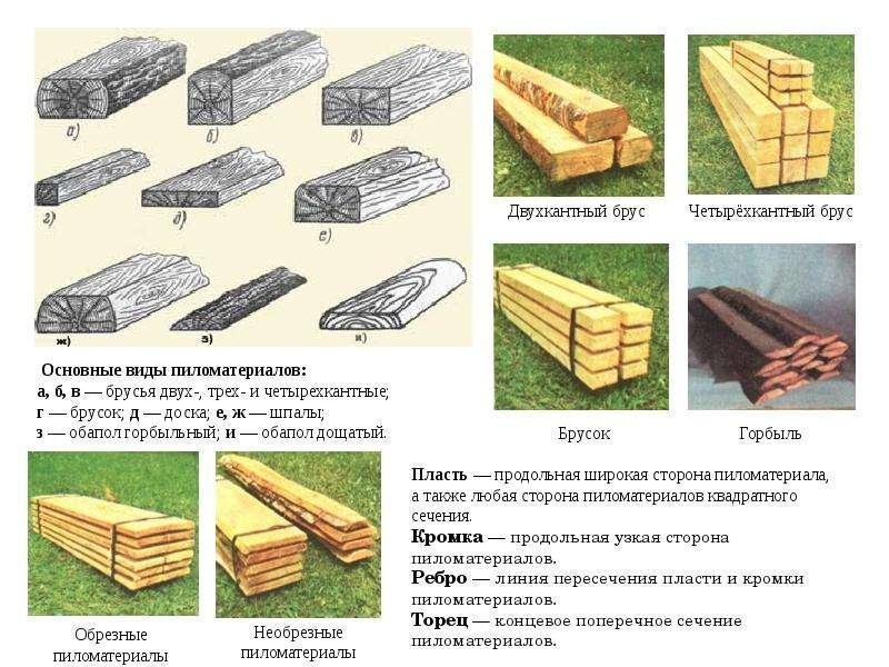 Виды, особенности и область применения листогибов