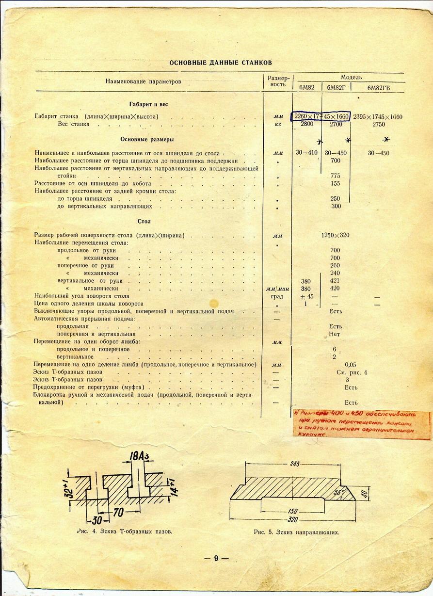 Горизонтально-фрезерный станок 6р82 — характеристики, паспорт