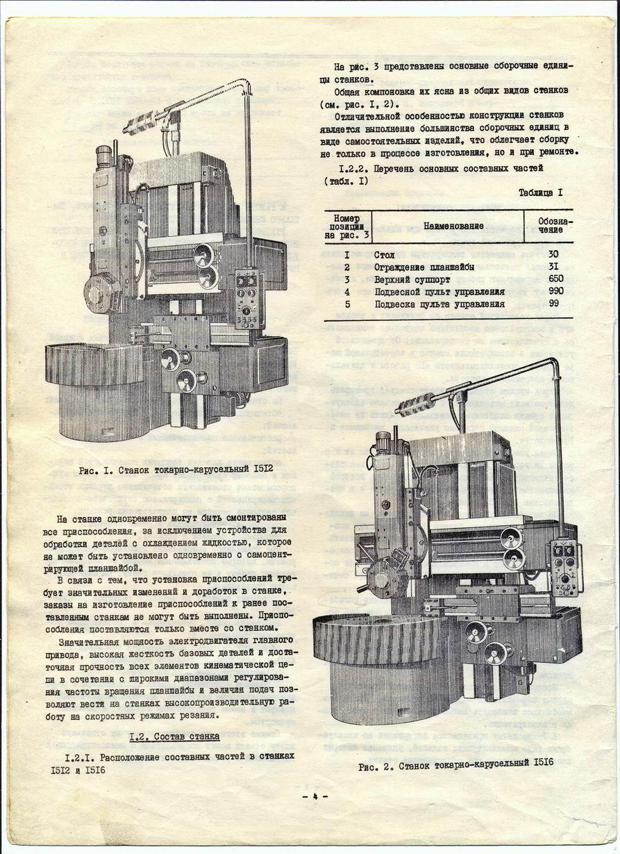 Токарно-карусельный станок 1516: технические характеристики, схемы | мк-союз.рф