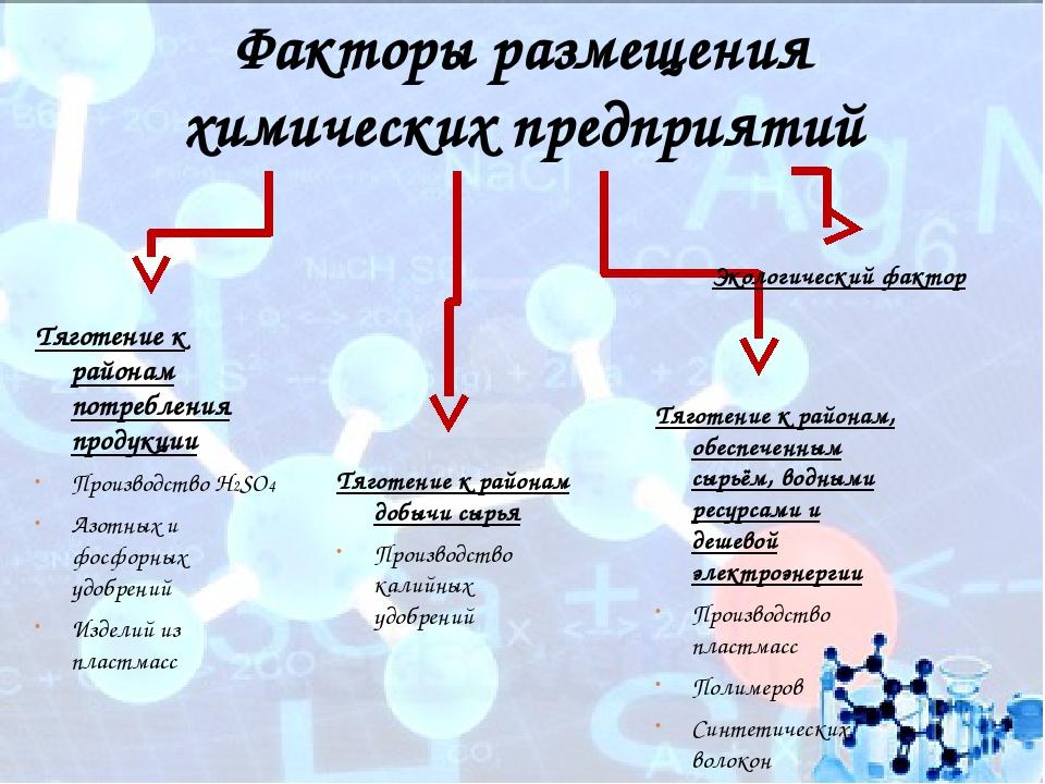 Лекция 4. факторы размещения производительных сил