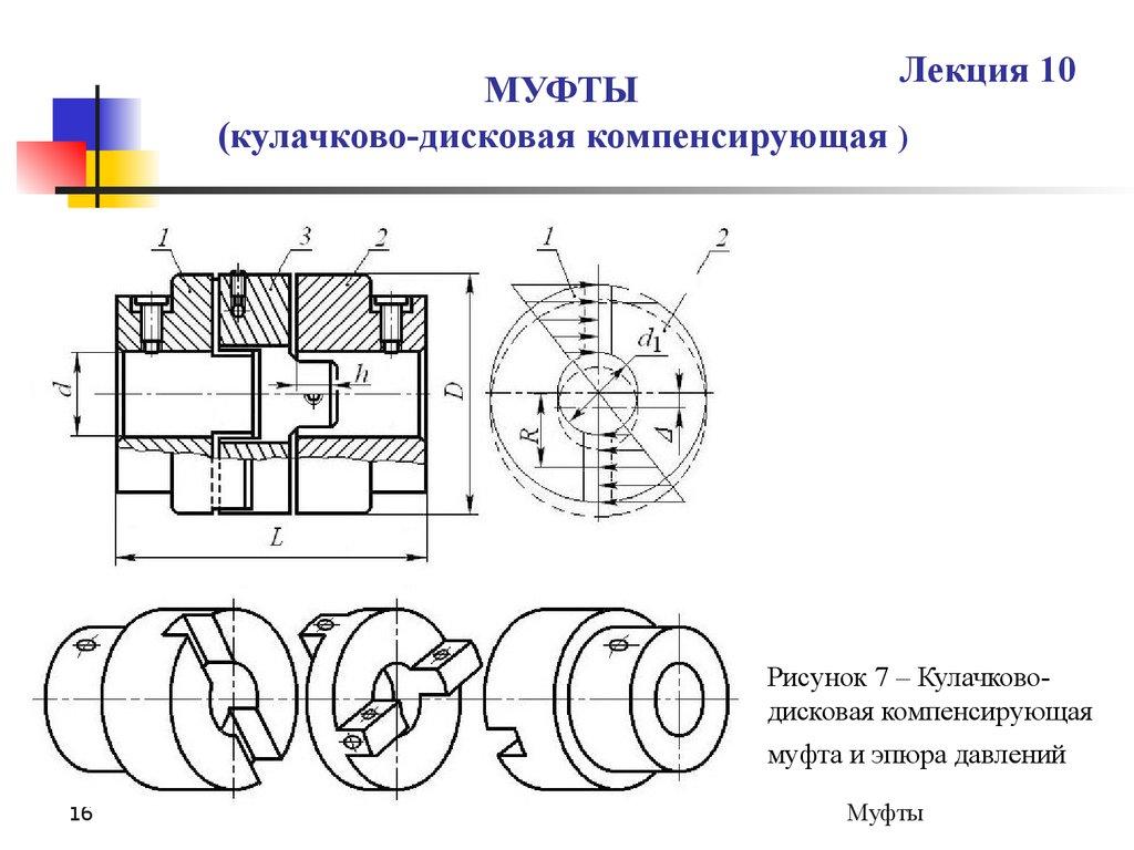 Механические муфты. назначение. классификация. конструкция и расчет муфт