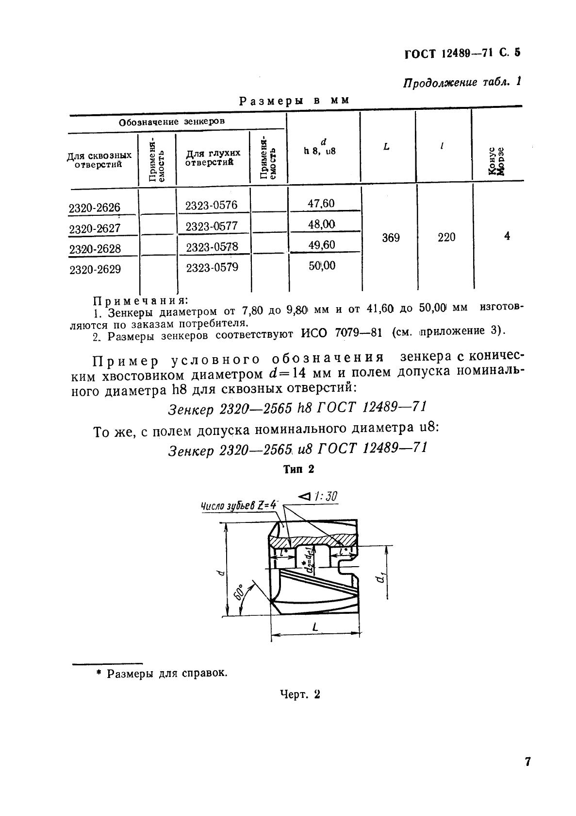 Гост 14953-80: зенковки конические. технические условия