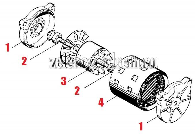 Как правильно пользоваться шуруповертом: выбрать и вставить биту, уменьшить или увеличить обороты, использование инструмента в качестве дрели + видео