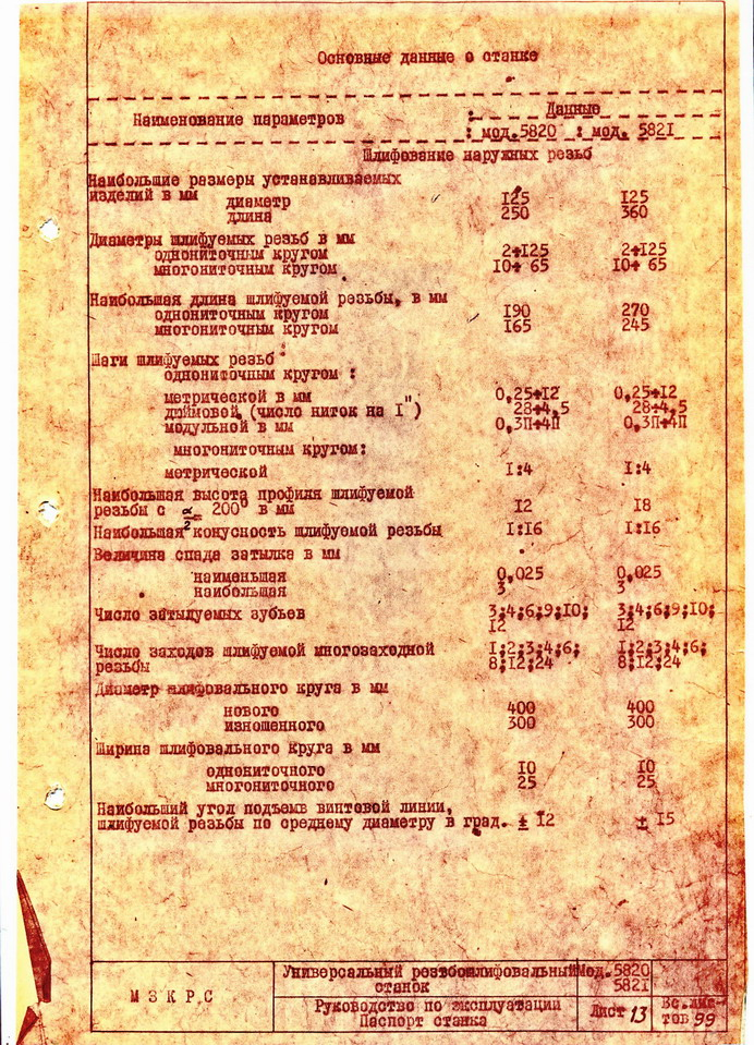 3к12 станок круглошлифовальный универсальный. паспорт, схемы, характеристики, описание