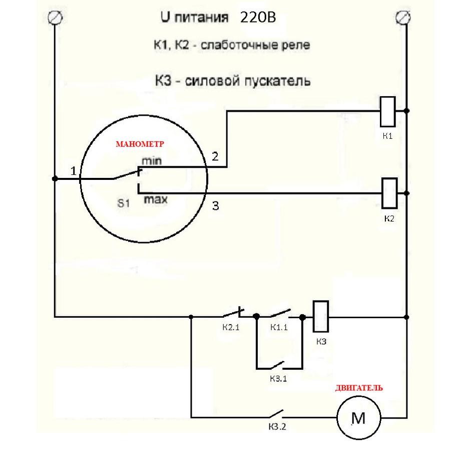 Электроконтактный манометр принцип действия — topsamoe.ru