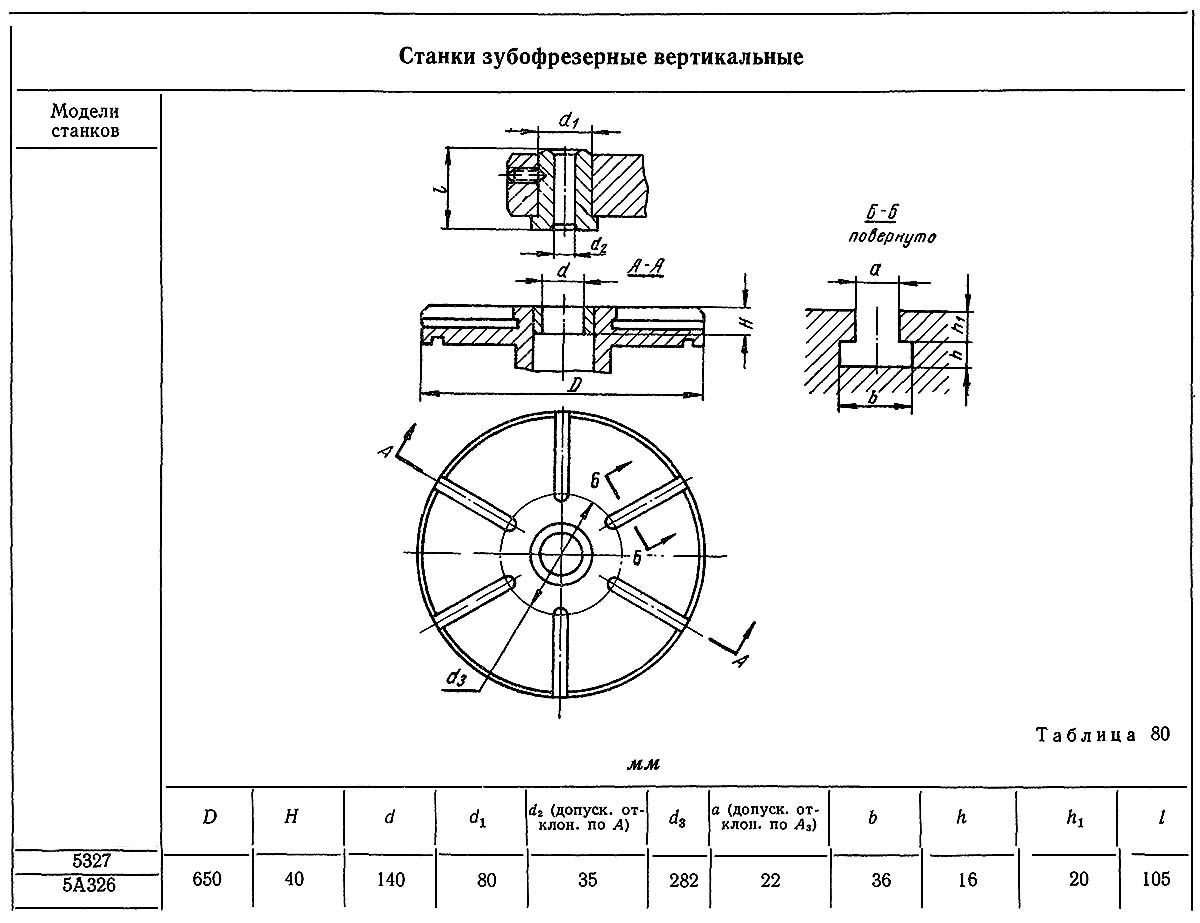 5к328а станок зубофрезерный вертикальный полуавтомат. паспорт, схемы, характеристики, описание