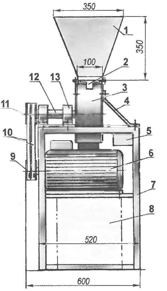Как сделать зернодробилку своими руками в домашних условиях: чертежи, устройство