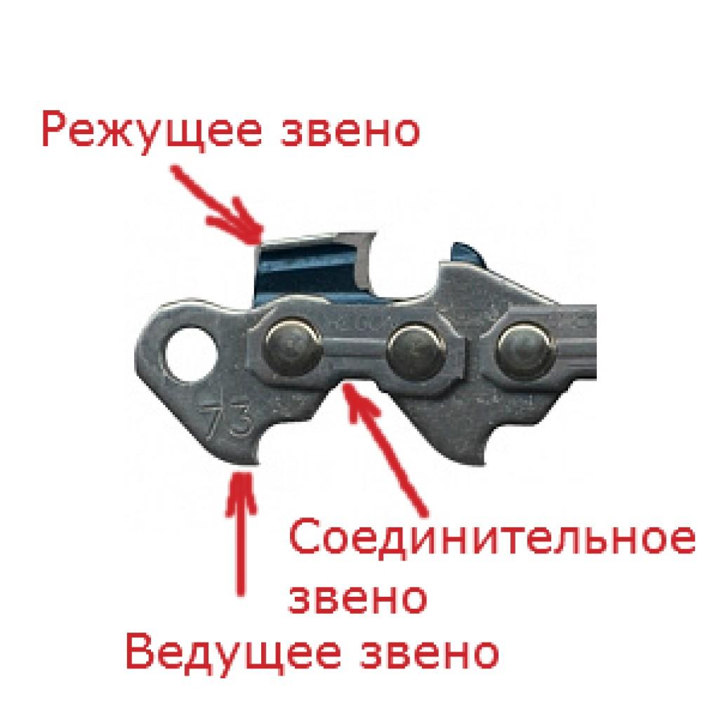 3 способа заточки цепи бензопилы своими руками
