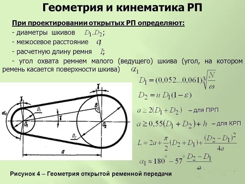 Расчет диаметра шкивов