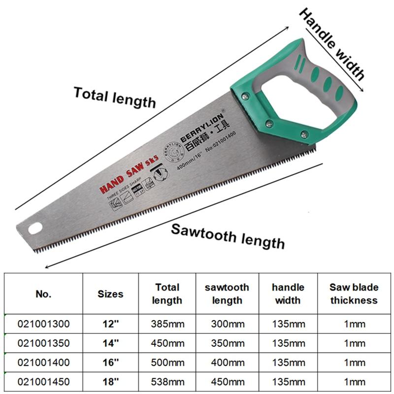Как выбрать ножовку по дереву - какие бывают ножовки для работы с древесиной