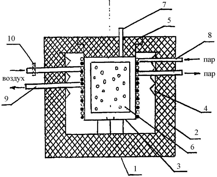 Оксидирование стали и других металлов разными методам