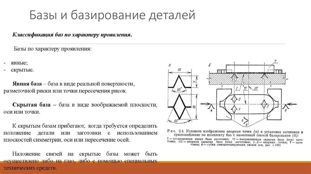 Конструкторская база  - большая энциклопедия нефти и газа, статья, страница 1