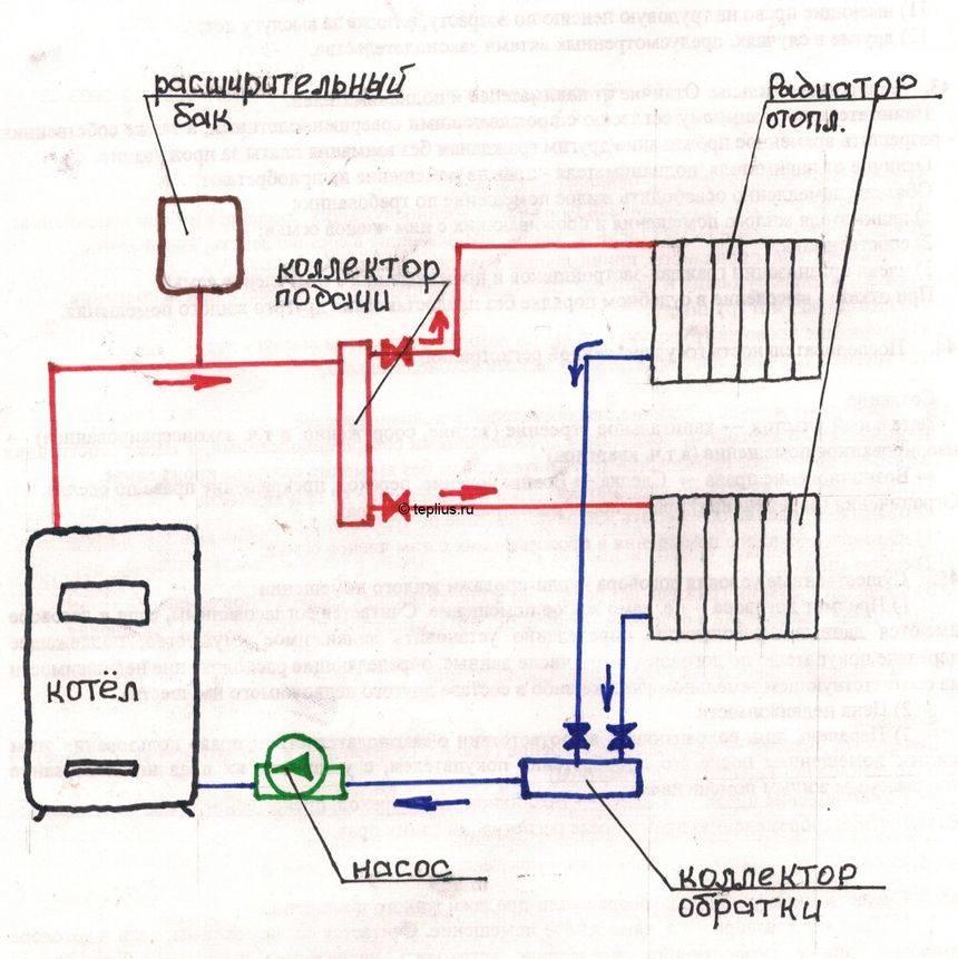 Как правильно провести расчет циркуляционного насоса для отопления собственного дома
