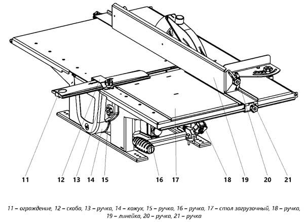 Фуговальный станок – что это такое, устройство, принцип работы, для чего используется, основные виды