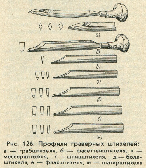 Гравировка на металле: способы нанесения рисунка, оборудование