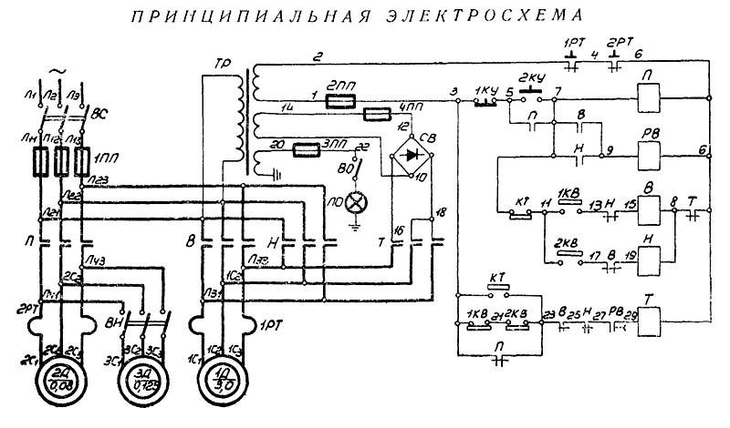 Токарный станок иж 1и611п: технические параметры и конструкция | мк-союз.рф