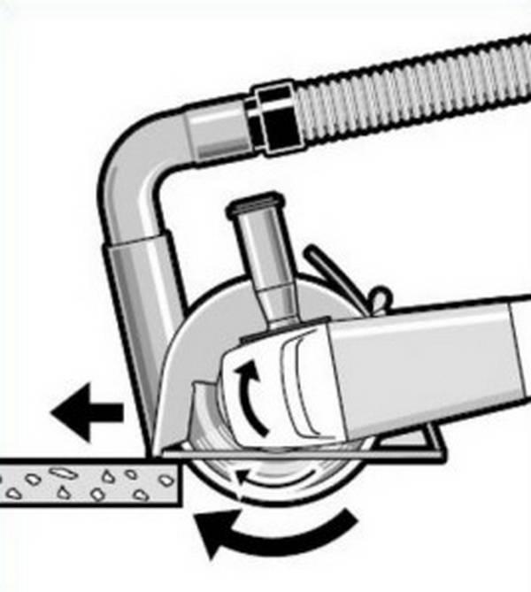 Как сделать из болгарки штроборез своими руками: чертежи, изготовления инструмента