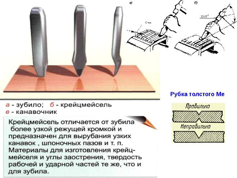 § 51. инструмент для рубки. слесарное зубило. крейцмейсель. канавочник.