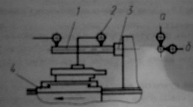 Испытание и проверка токарного станка на геометрическую точность