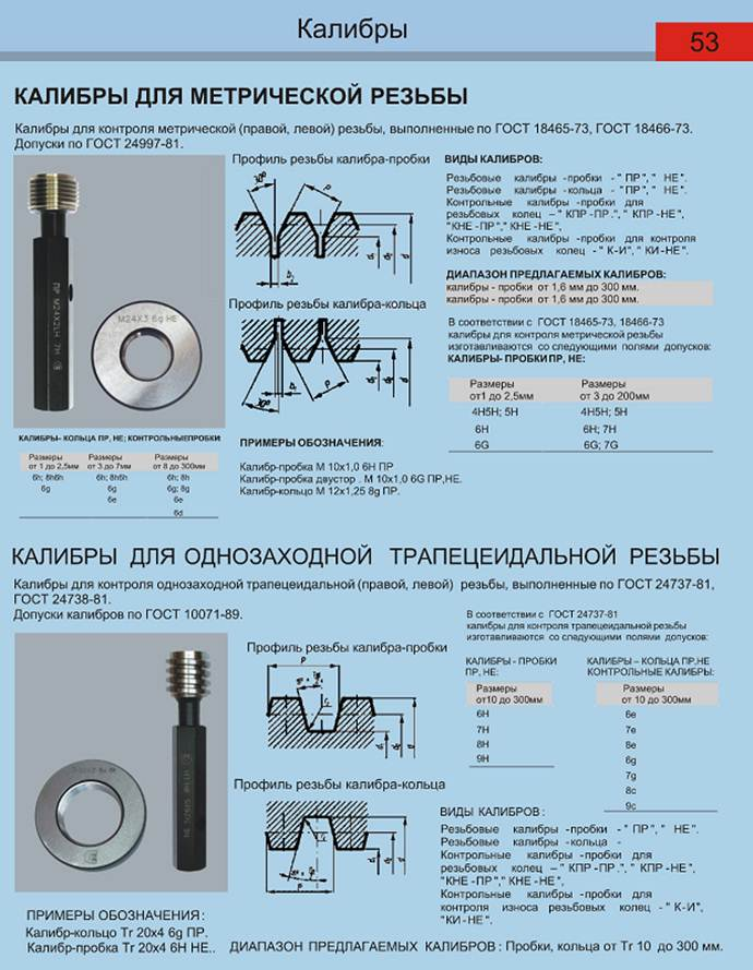 Основные параметры резьбы: диаметры, направления, профиль и шаг