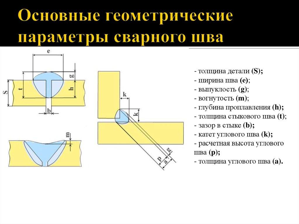 Катет сварочного шва: что это такое при сварке? таблица размеров, как измеряется