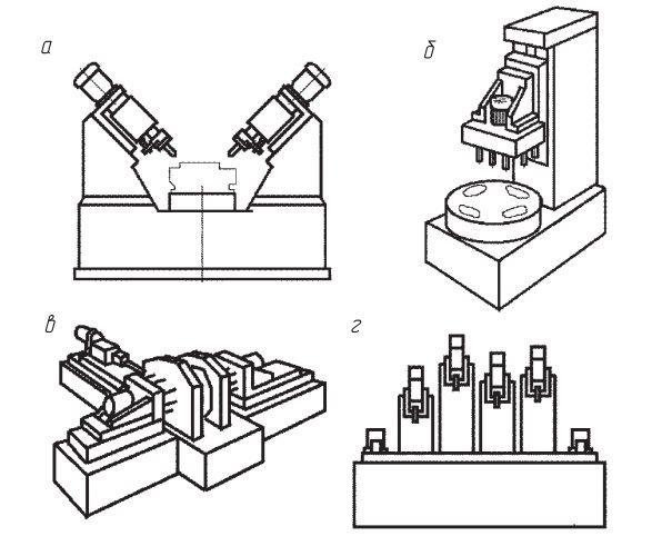 Агрегатный cтанок. основные узлы агрегатных станков