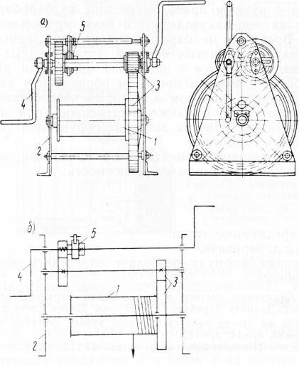 Классификация электрических лебедок