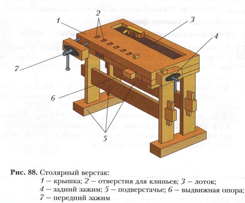 Верстак своими руками, пошаговое руководство - фото примеров