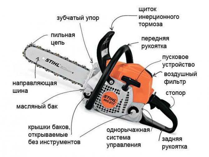 Как пользоваться бензопилой - эксплуатация, обслуживание, техника безопасности