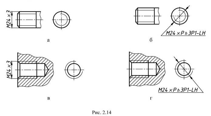 Левая резьба: как определить, обозначить на чертежах и где использовать