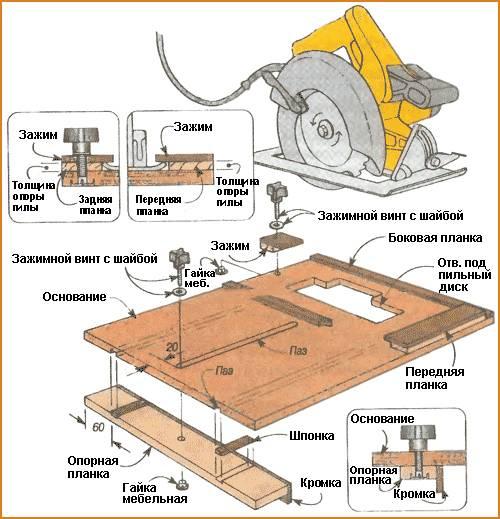 Как сделать циркулярку своими руками из болгарка и асинхронного двигателя