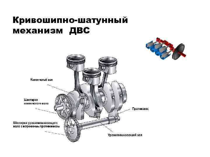 Диагностирование кривошипно-шатунного механизма двигателя