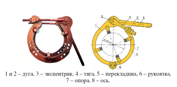 Центратор наружный для труб: виды, характеристика