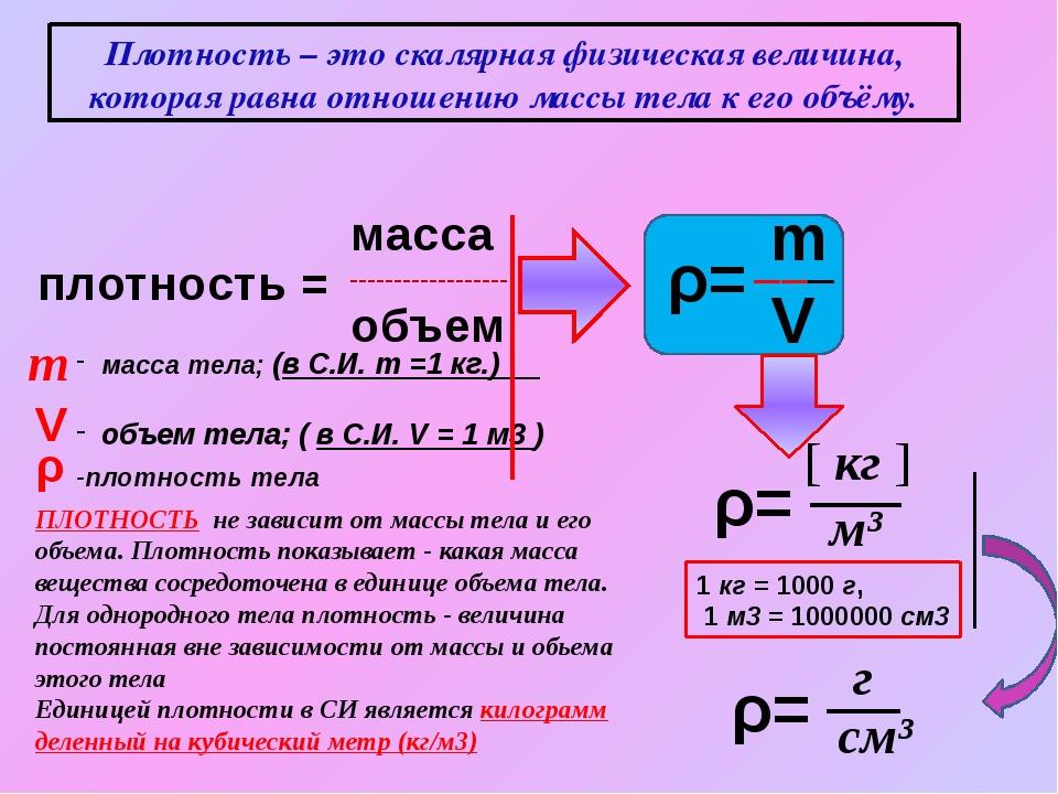 Расчет удельного веса формула