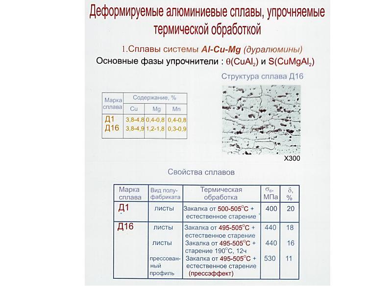 8.2. литейные сплавы на основе алюминия. материалы для ювелирных изделий