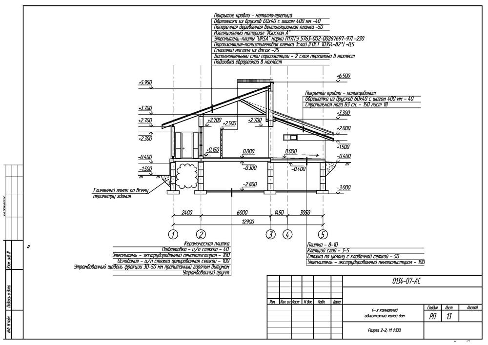Эскизный проект дома • индивидуальное проектирование