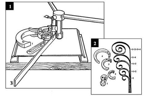 Как сделать улитку для холодной ковки своими руками?