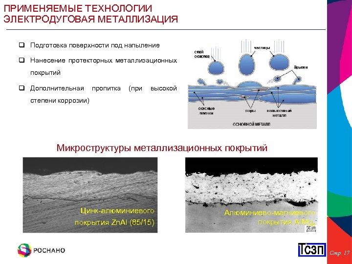Вакуумная металлизация: технология и применение