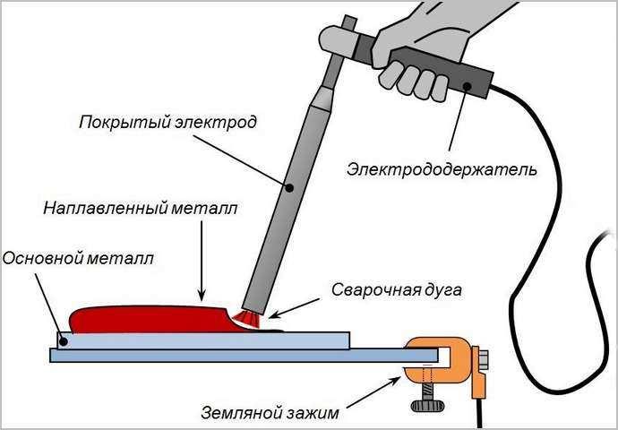 Если прилипает электрод при сварке | главный механик