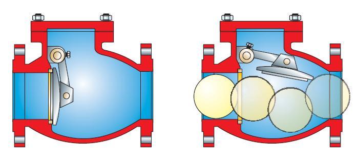 Обратный клапан для вентиляции: виды, как выбрать и установить